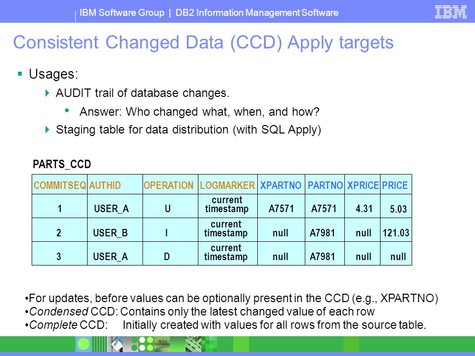 Consistent Changed Data (CCD) Apply targets