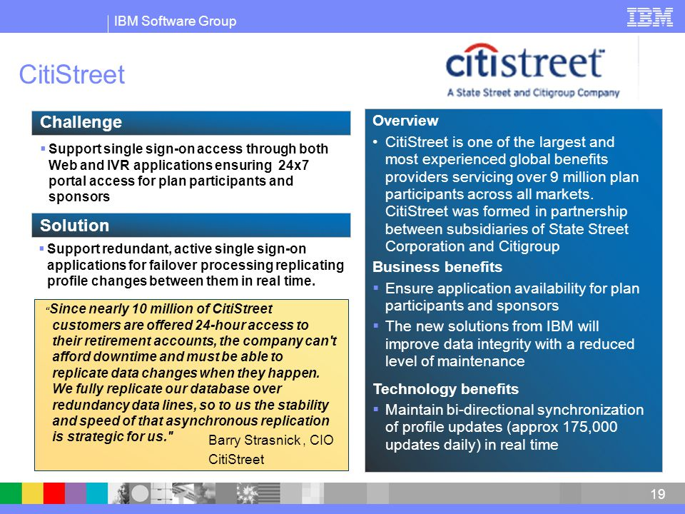 CitiStreet Challenge Solution Overview