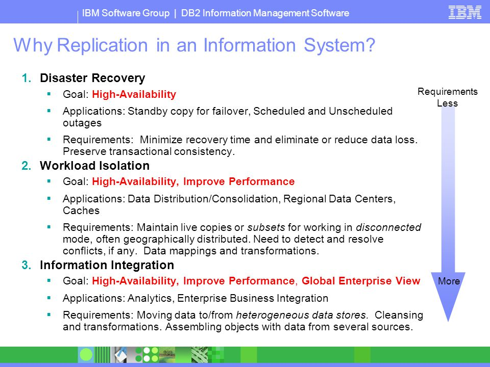 Why Replication in an Information System