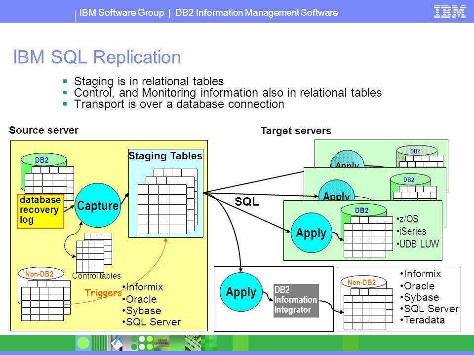 IBM SQL Replication Capture Apply Apply
