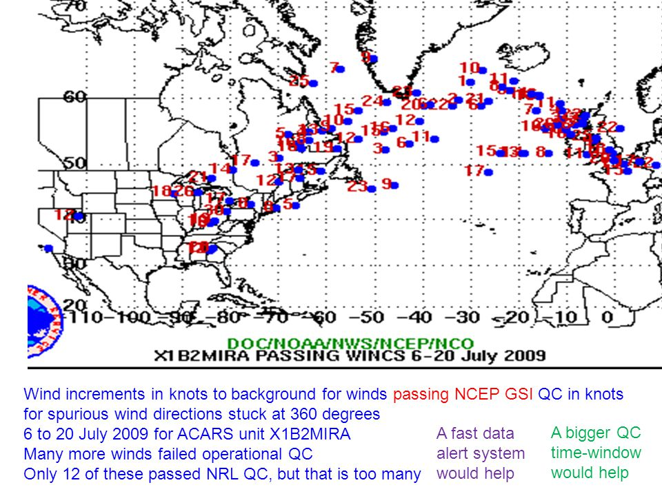 Wind increments in knots to background for winds passing NCEP GSI QC in knots