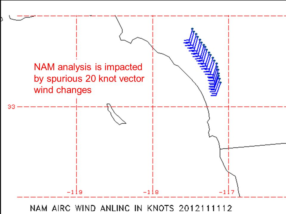 NAM analysis is impacted