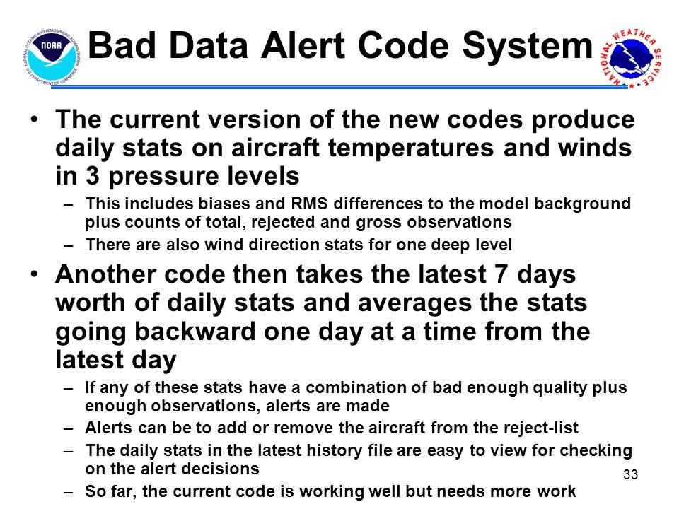 Bad Data Alert Code System