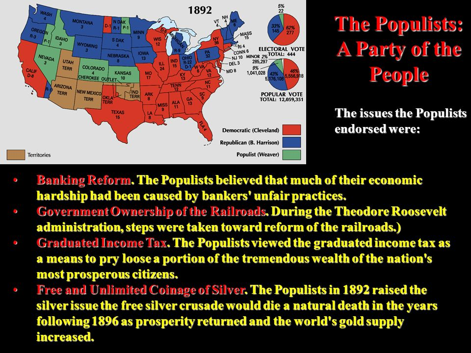 The Populists: A Party of the People