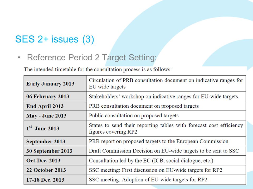 SES 2+ issues (3) Reference Period 2 Target Setting: