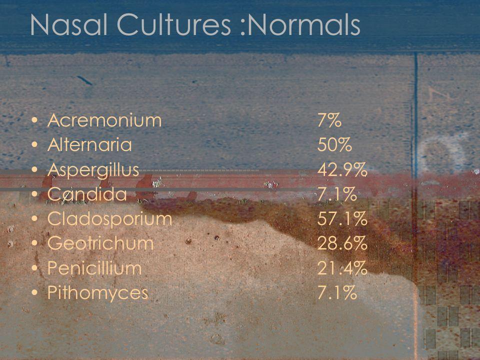 Nasal Cultures :Normals