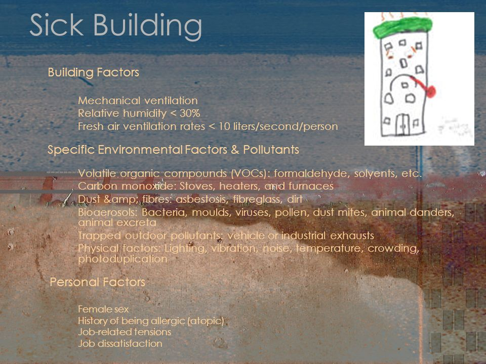 Sick Building Building Factors