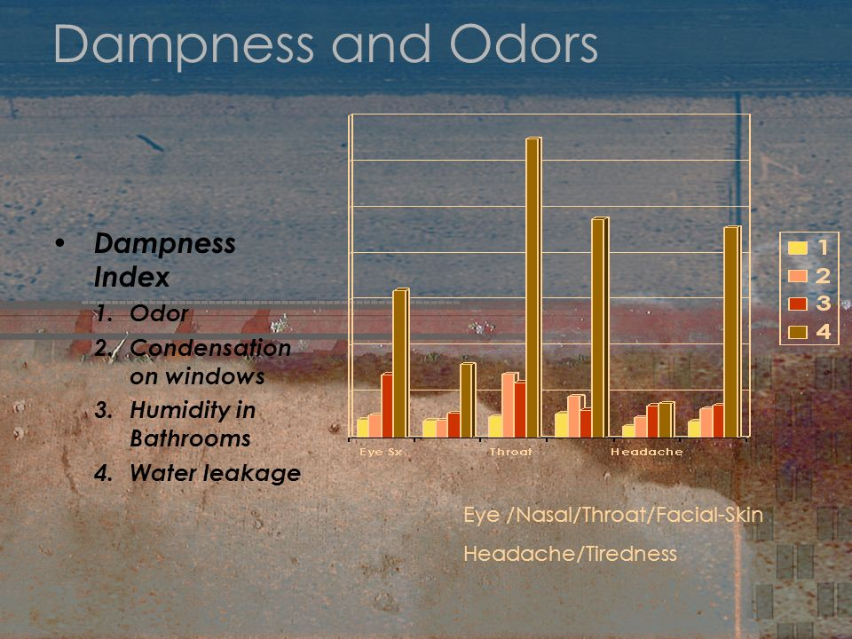 Dampness and Odors Dampness Index Odor Condensation on windows