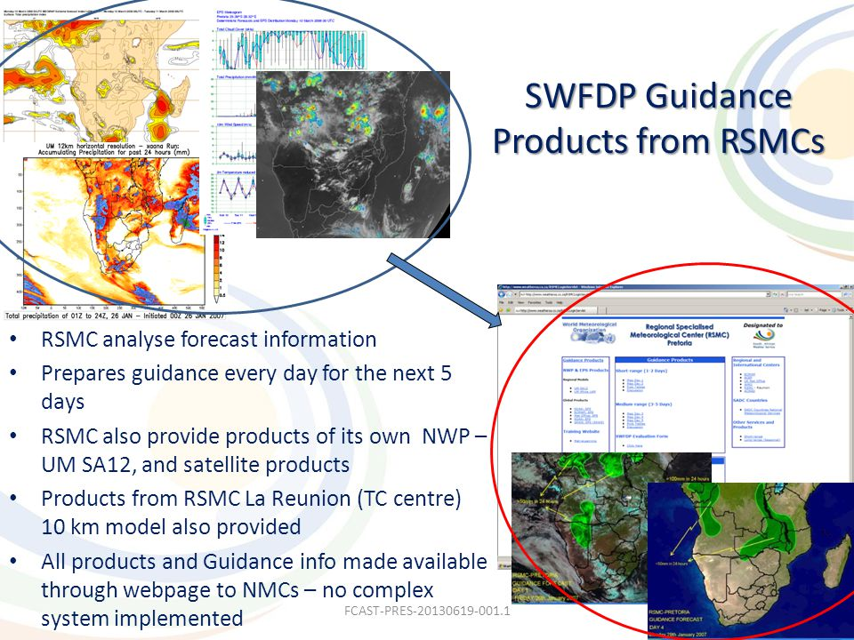 SWFDP Guidance Products from RSMCs