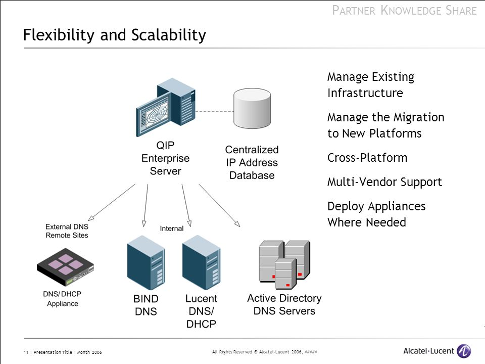 Flexibility and Scalability