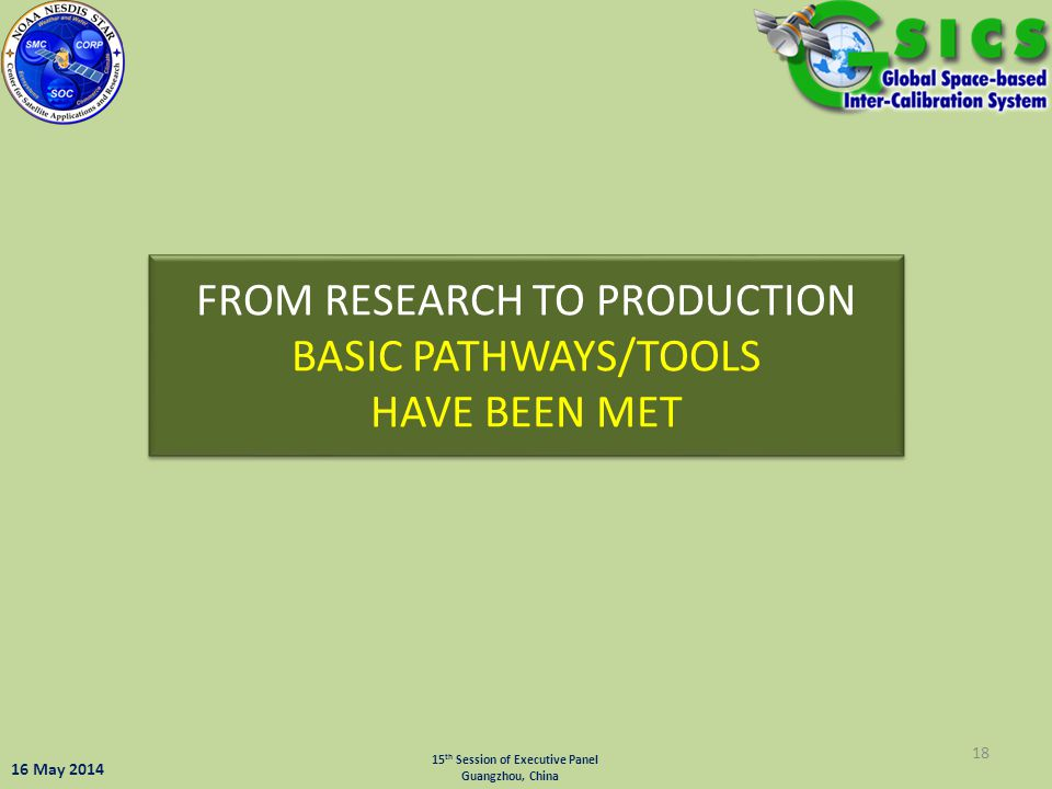 FROM RESEARCH TO PRODUCTION BASIC PATHWAYS/TOOLS HAVE BEEN MET