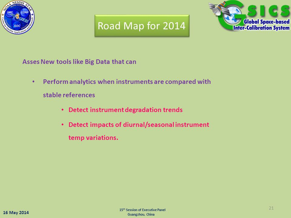 Road Map for 2014 Asses New tools like Big Data that can