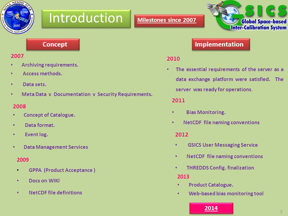 Introduction Concept Implementation Milestones since 2007 2010 2007