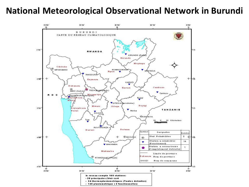 National Meteorological Observational Network in Burundi