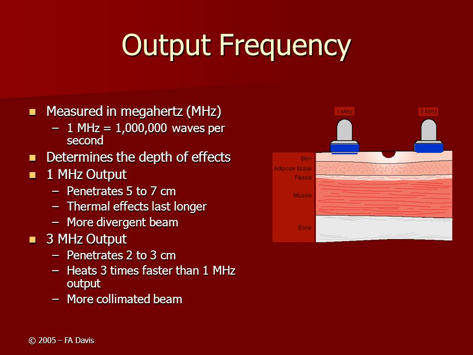 Output Frequency Measured in megahertz (MHz)