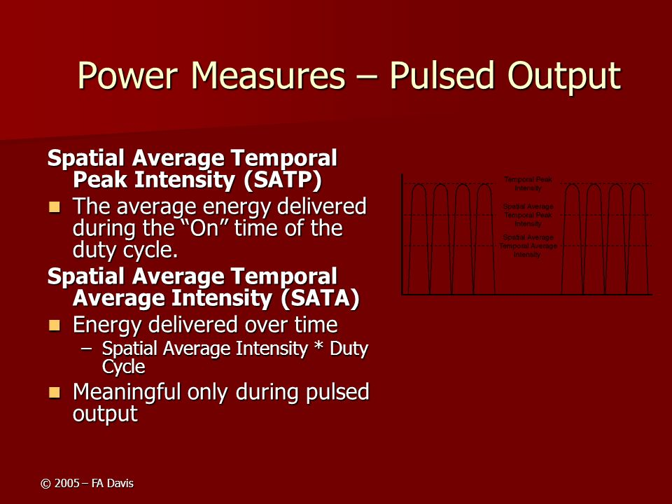 Power Measures – Pulsed Output