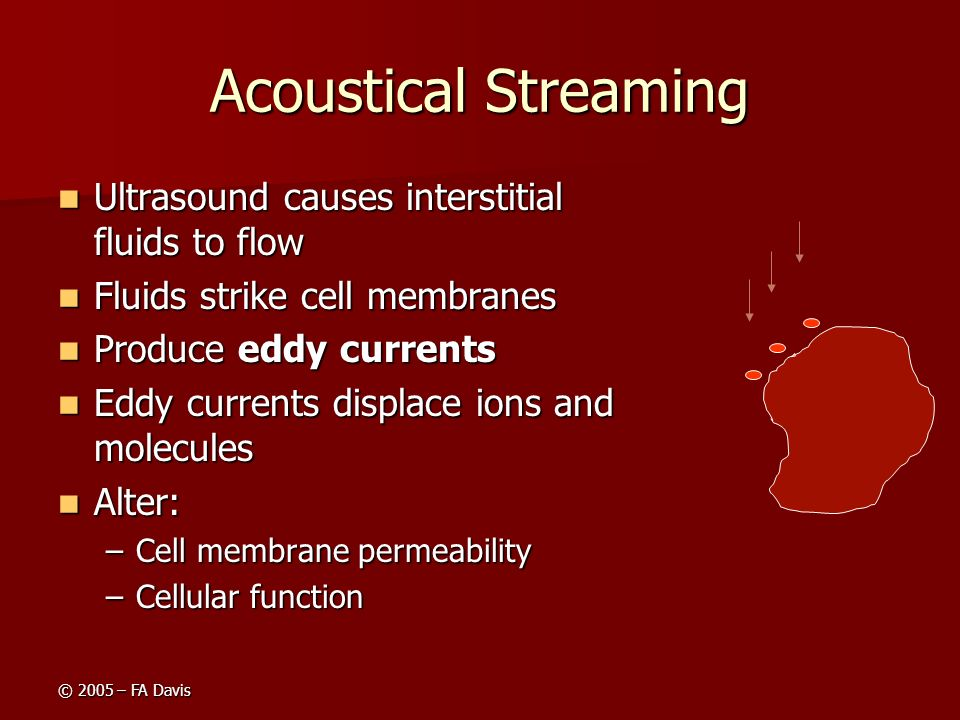 Acoustical Streaming Ultrasound causes interstitial fluids to flow