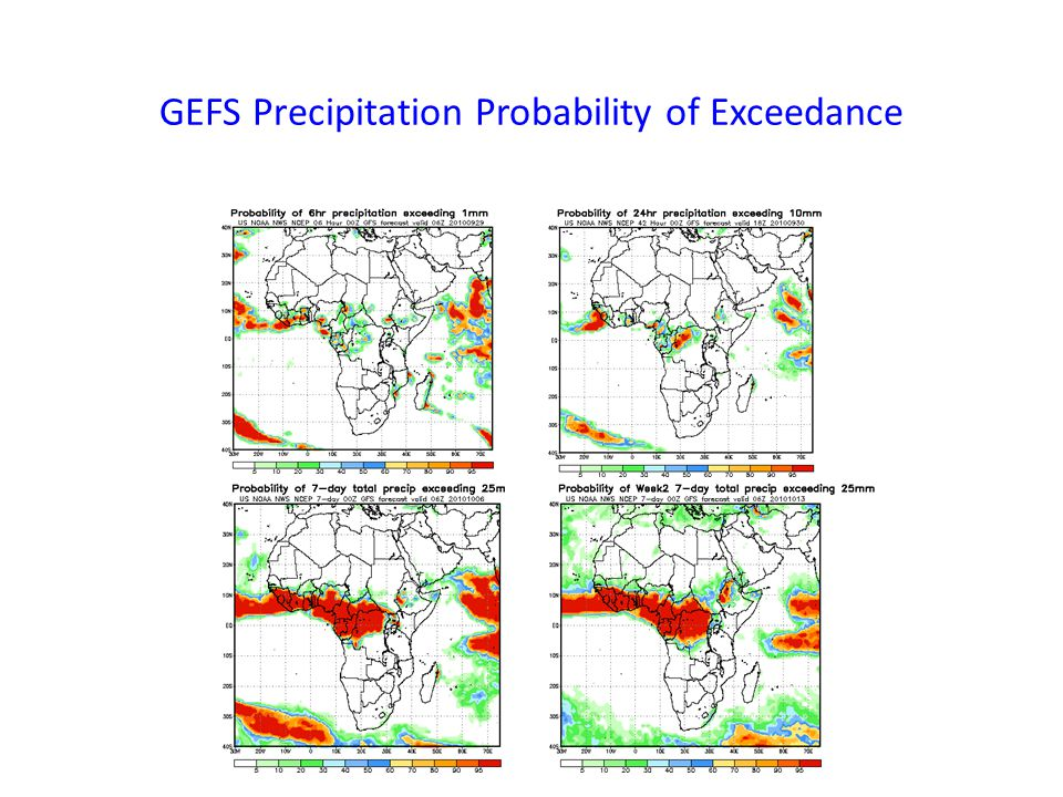 GEFS Precipitation Probability of Exceedance