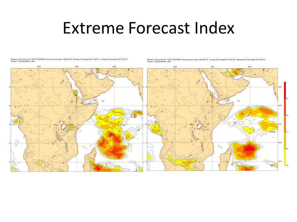Extreme Forecast Index