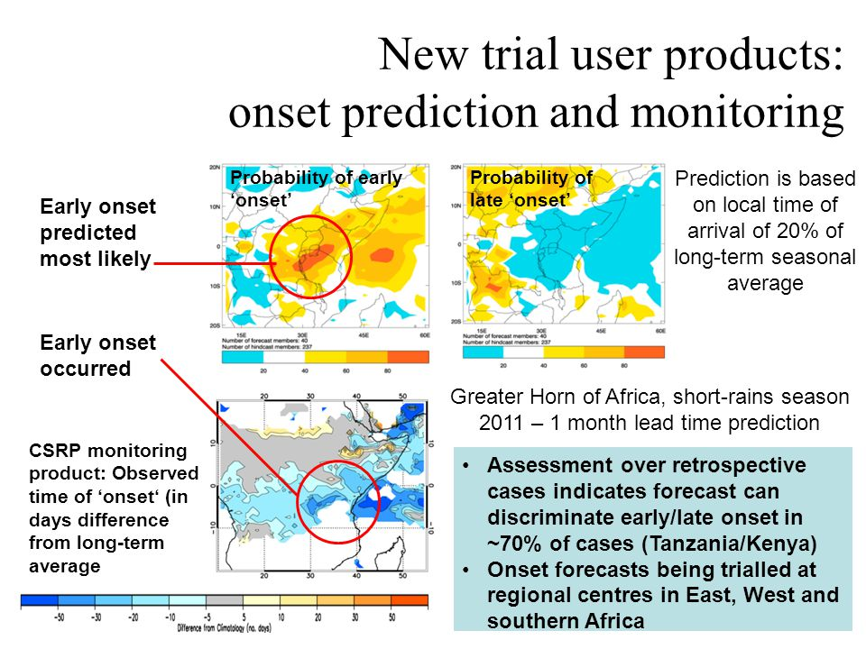 New trial user products: onset prediction and monitoring