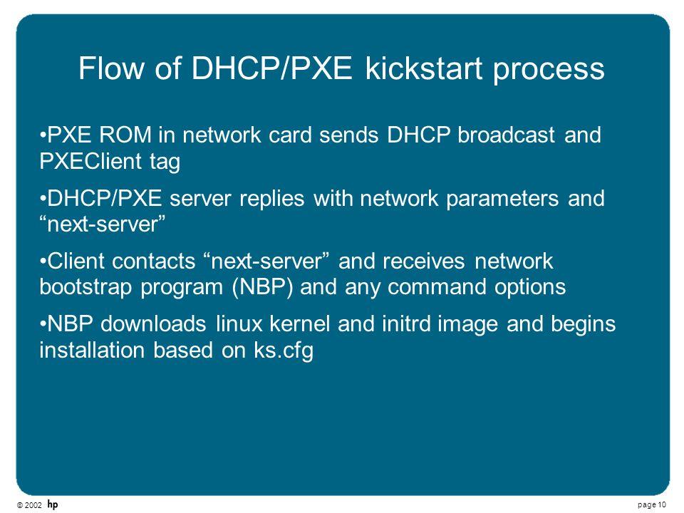 Flow of DHCP/PXE kickstart process