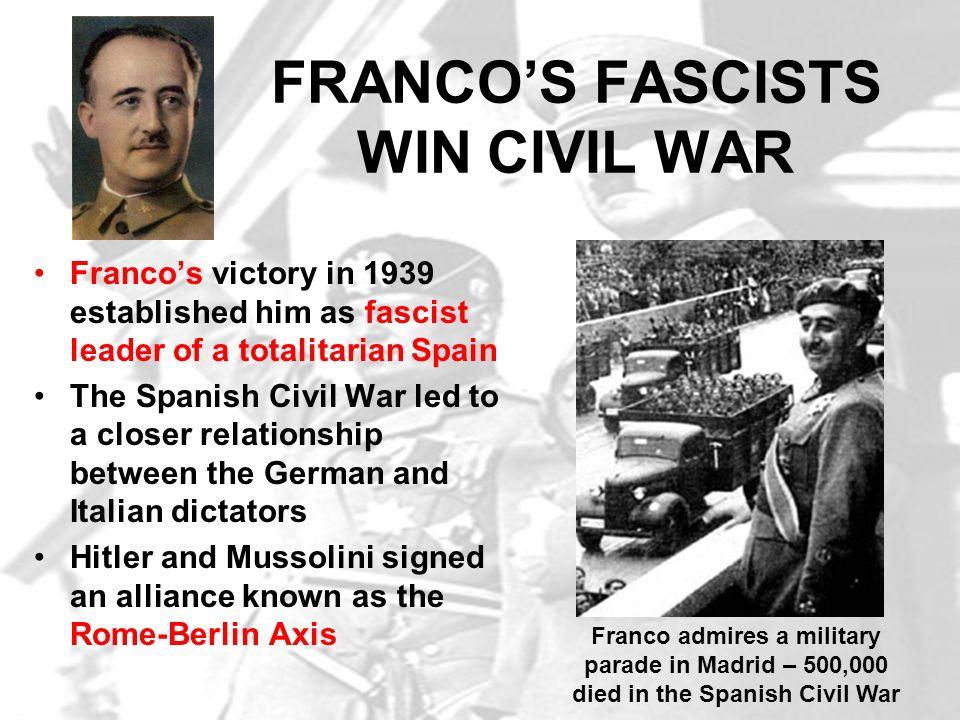 FRANCO'S FASCISTS WIN CIVIL WAR