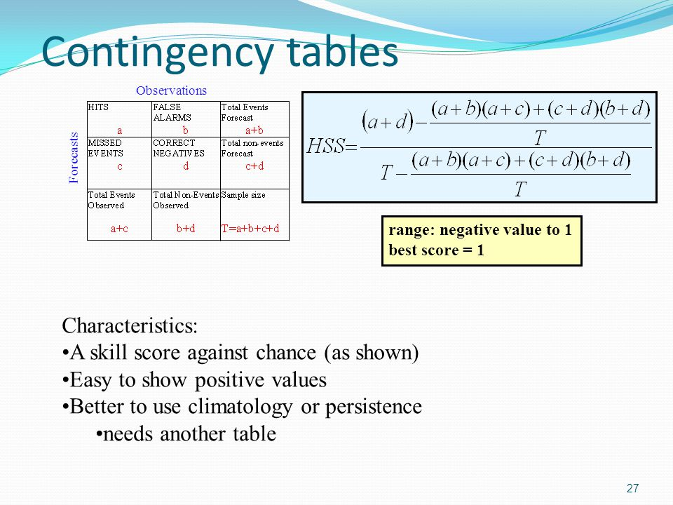 Contingency tables Characteristics: