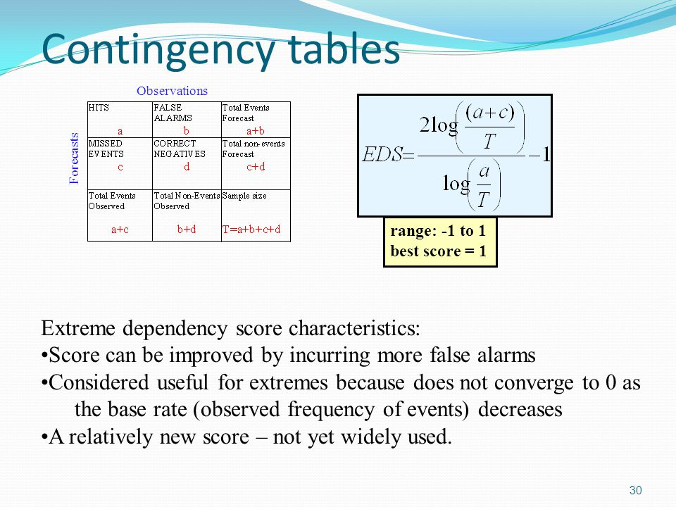 Contingency tables Extreme dependency score characteristics: