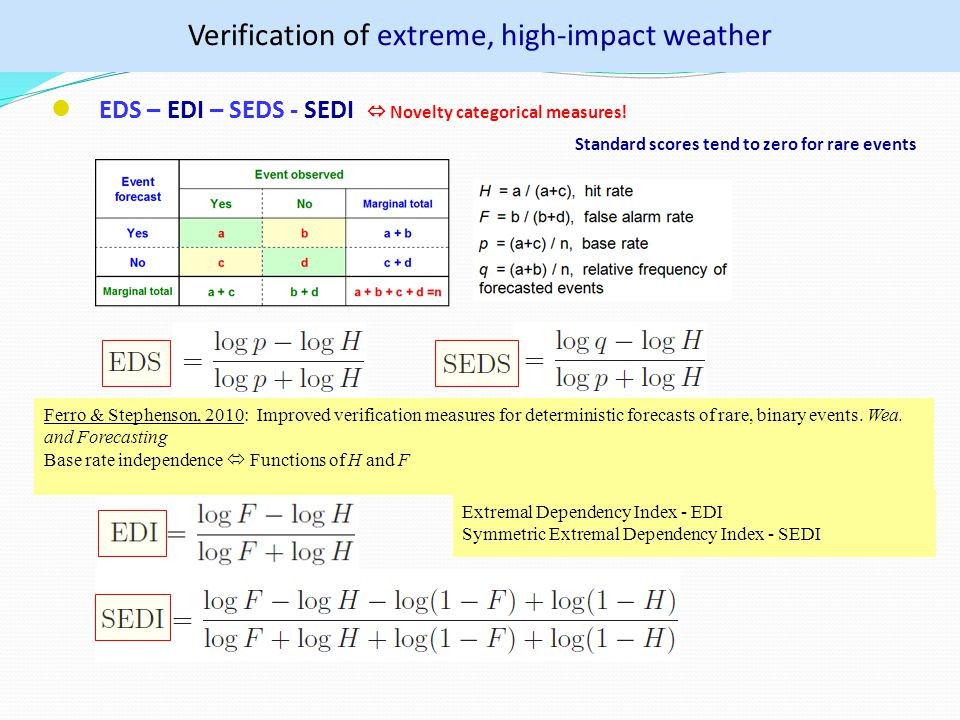 Verification of extreme, high-impact weather