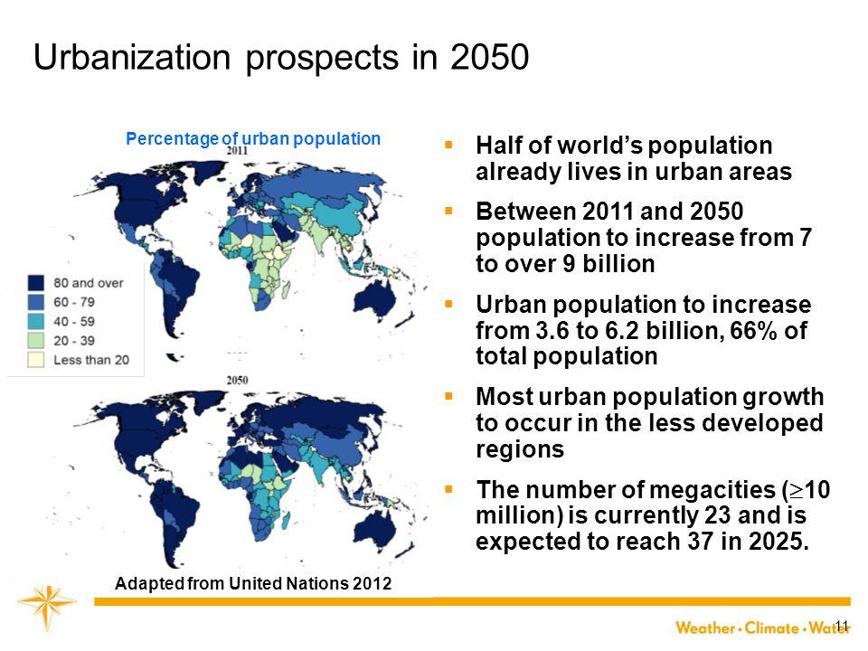Urbanization prospects in 2050