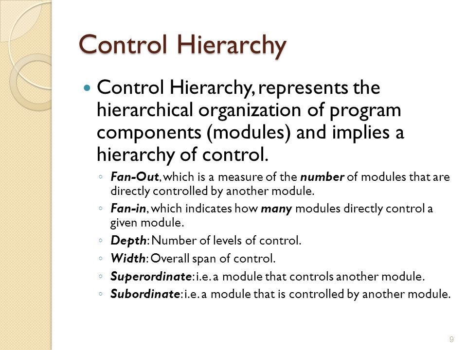 Control Hierarchy Control Hierarchy, represents the hierarchical organization of program components (modules) and implies a hierarchy of control.