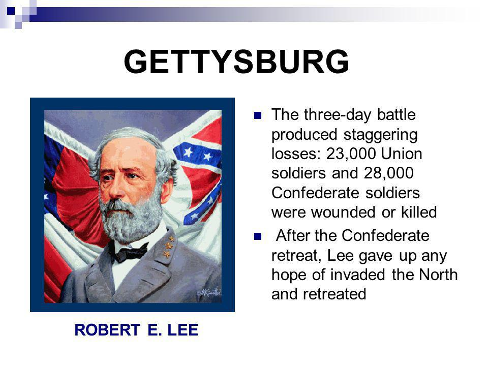 GETTYSBURG The three-day battle produced staggering losses: 23,000 Union soldiers and 28,000 Confederate soldiers were wounded or killed.