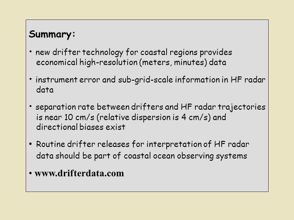 Summary: • new drifter technology for coastal regions provides economical high-resolution (meters, minutes) data.