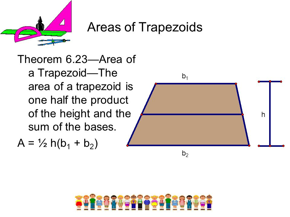 Areas of Trapezoids Theorem 6.23—Area of a Trapezoid—The area of a trapezoid is one half the product of the height and the sum of the bases.