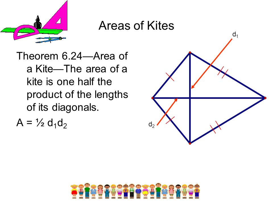 Areas of Kites d1. Theorem 6.24—Area of a Kite—The area of a kite is one half the product of the lengths of its diagonals.