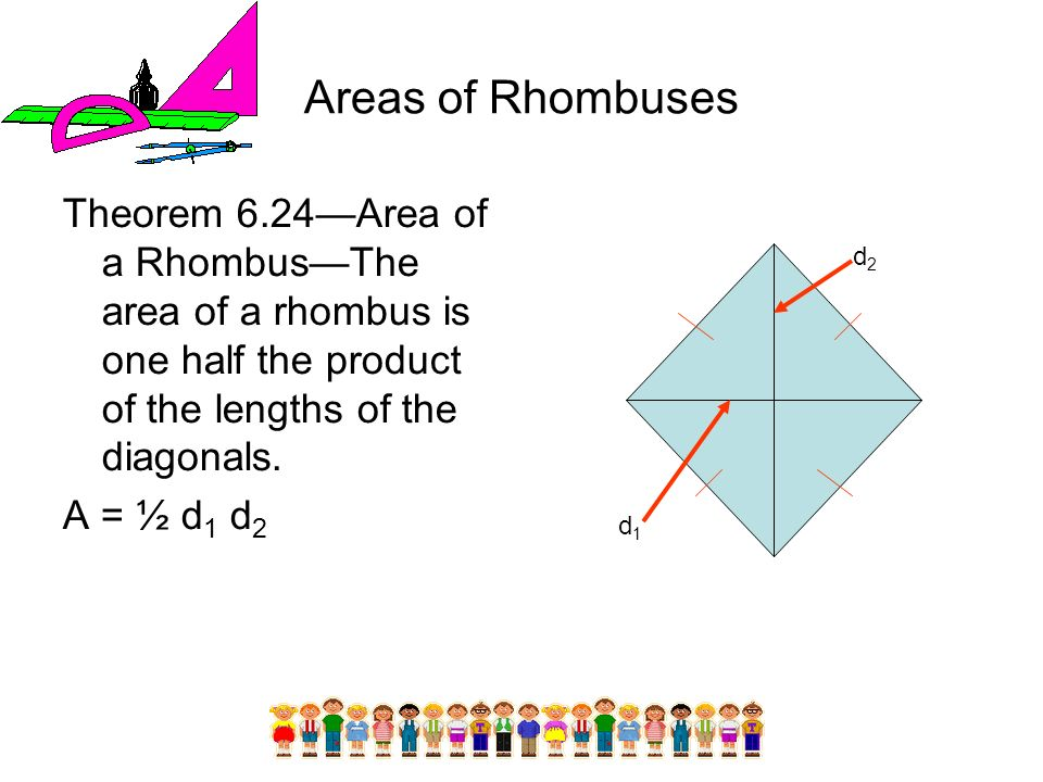 Areas of Rhombuses Theorem 6.24—Area of a Rhombus—The area of a rhombus is one half the product of the lengths of the diagonals.
