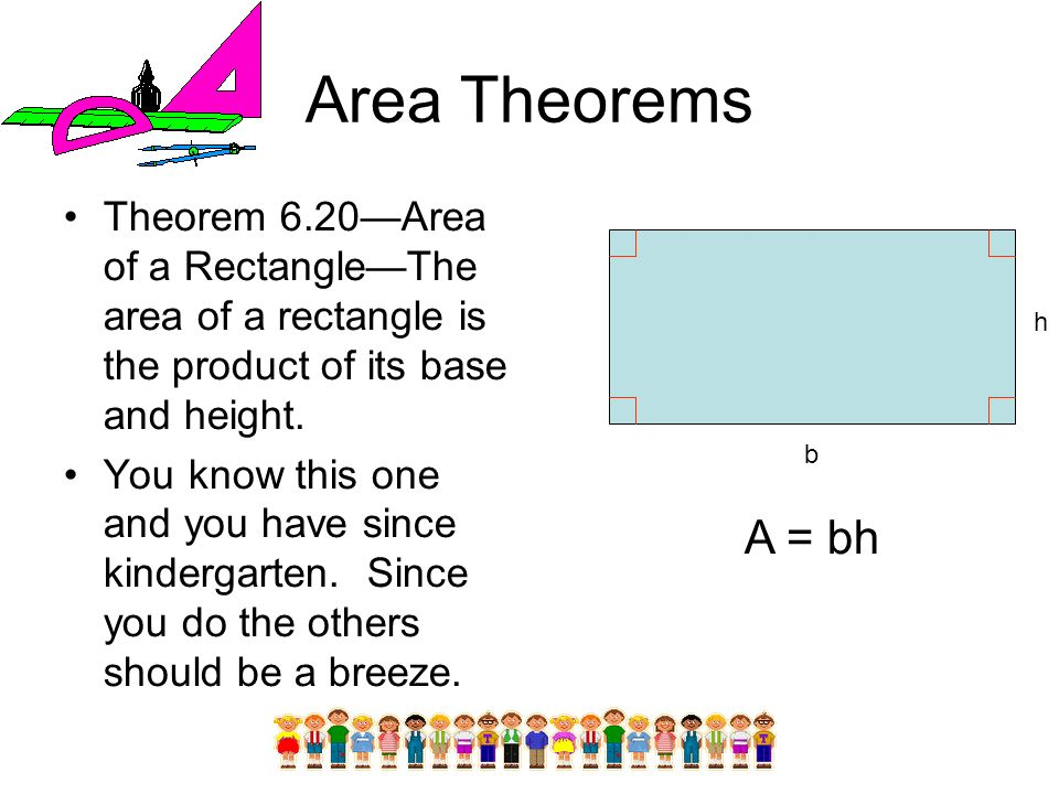 Area Theorems Theorem 6.20—Area of a Rectangle—The area of a rectangle is the product of its base and height.