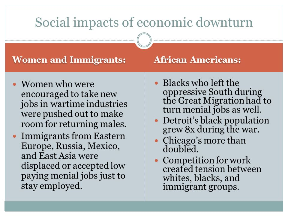 Social impacts of economic downturn