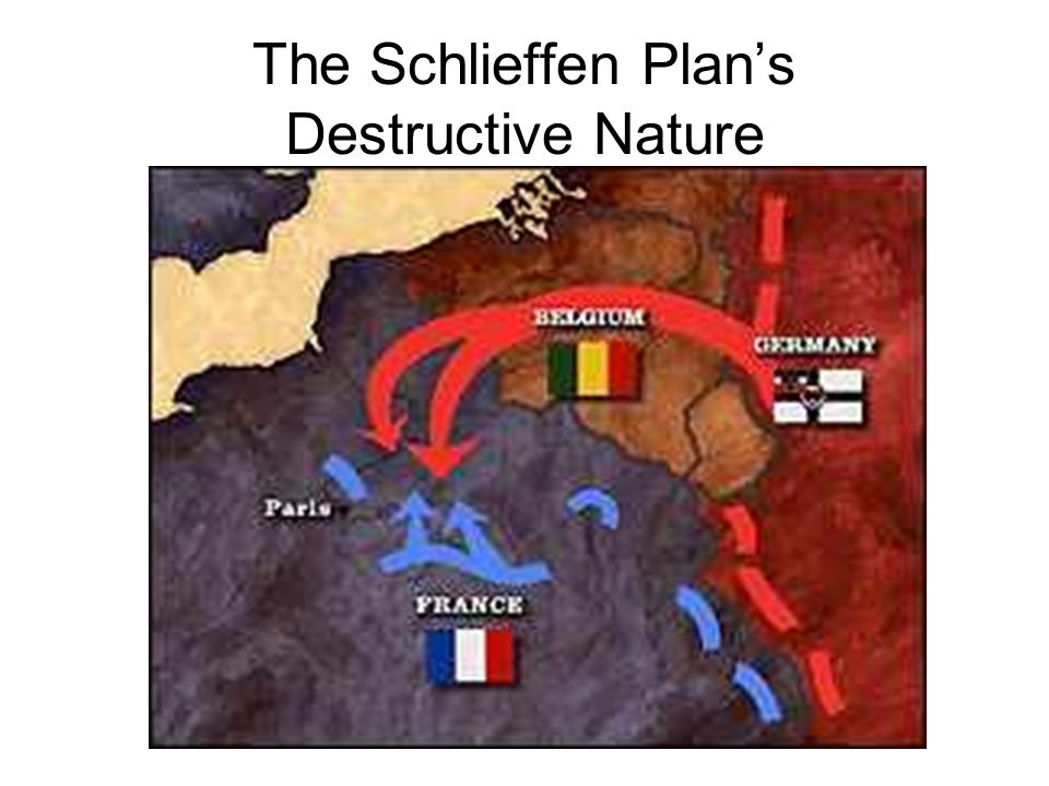 The Schlieffen Plan's Destructive Nature