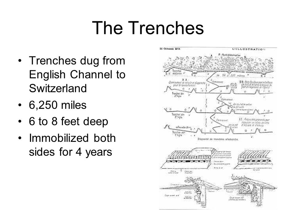 The Trenches Trenches dug from English Channel to Switzerland