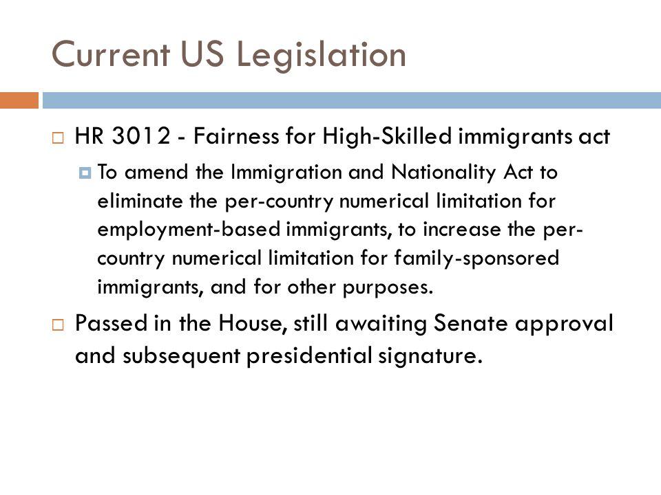 Current US Legislation