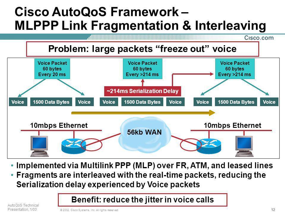 Cisco AutoQoS Framework – MLPPP Link Fragmentation & Interleaving