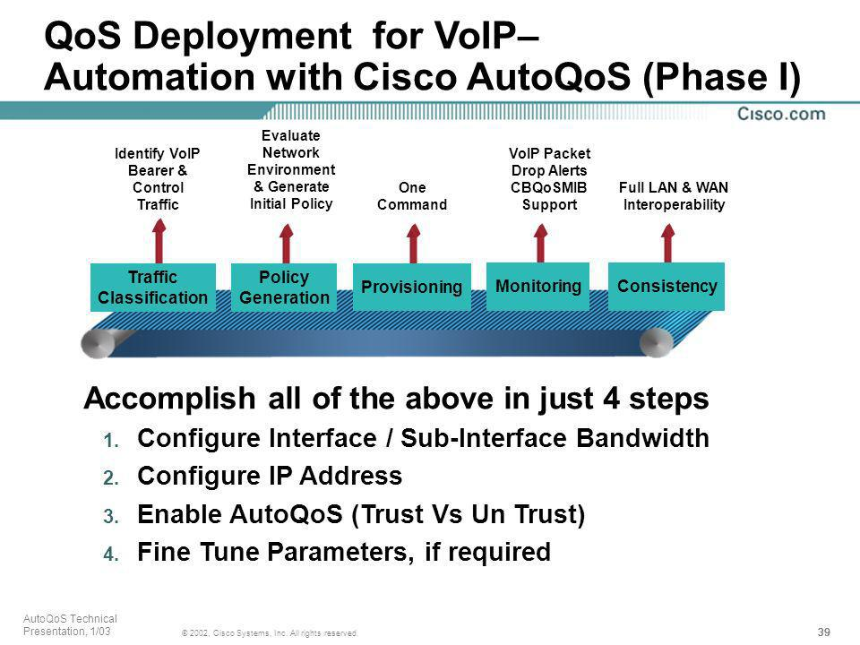 QoS Deployment for VoIP– Automation with Cisco AutoQoS (Phase I)