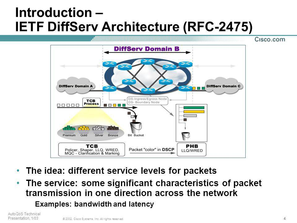 Introduction – IETF DiffServ Architecture (RFC-2475)
