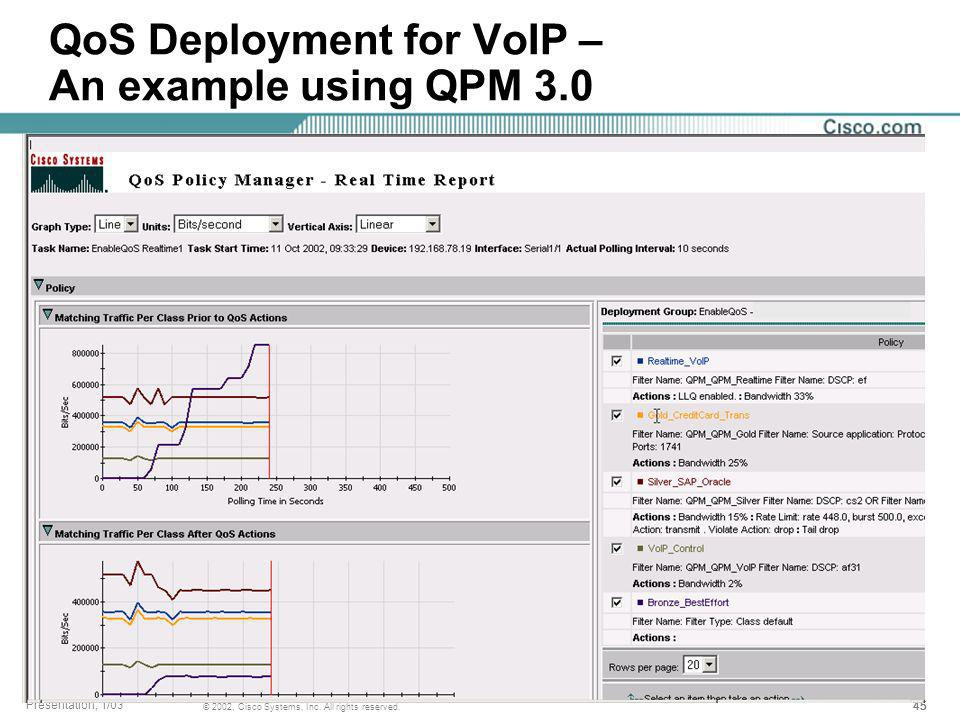 QoS Deployment for VoIP – An example using QPM 3.0