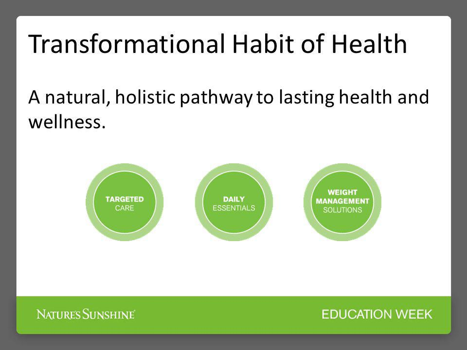 Transformational Habit of Health