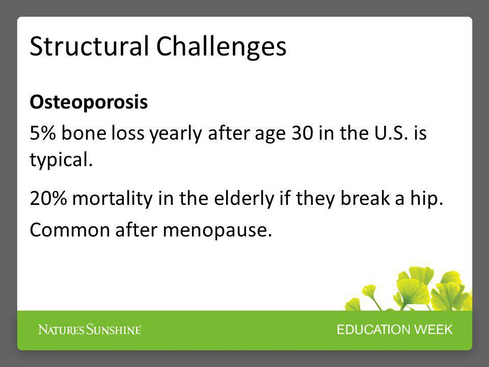 Structural Challenges
