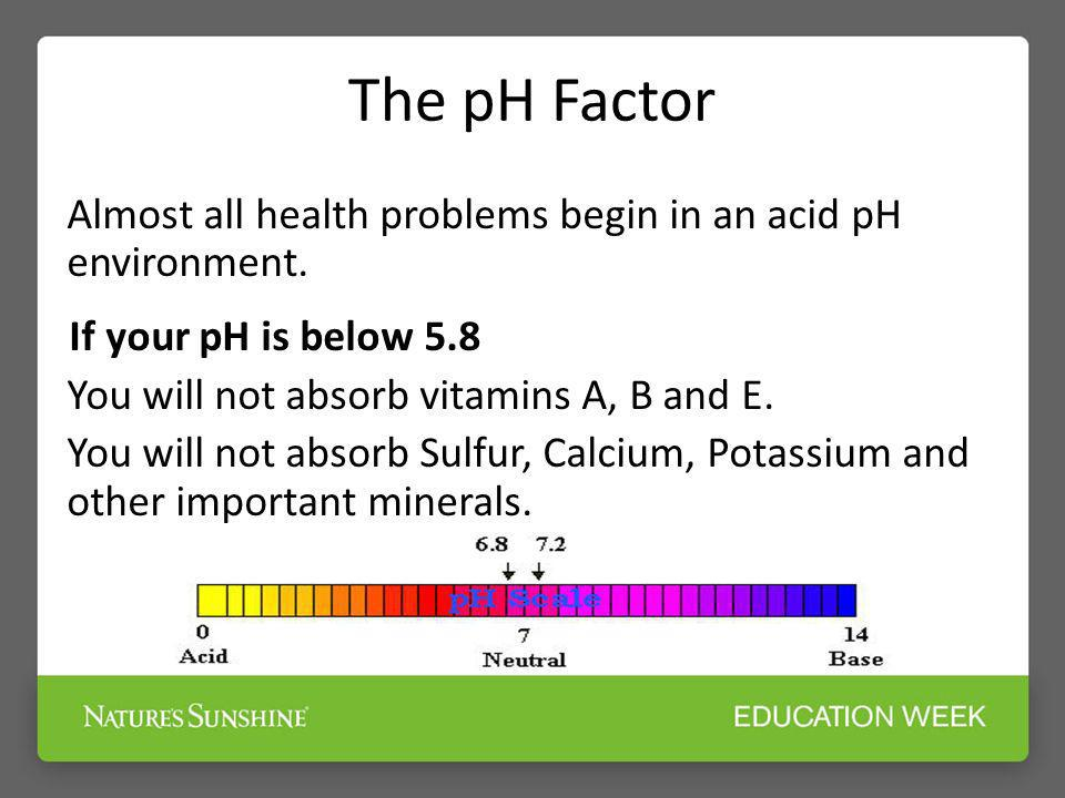 The pH FactorAlmost all health problems begin in an acid pH environment. If your pH is below 5.8. You will not absorb vitamins A, B and E.