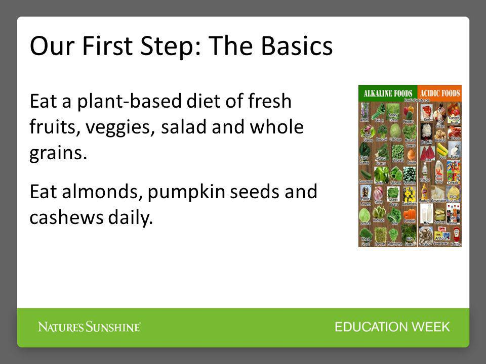 Our First Step: The Basics