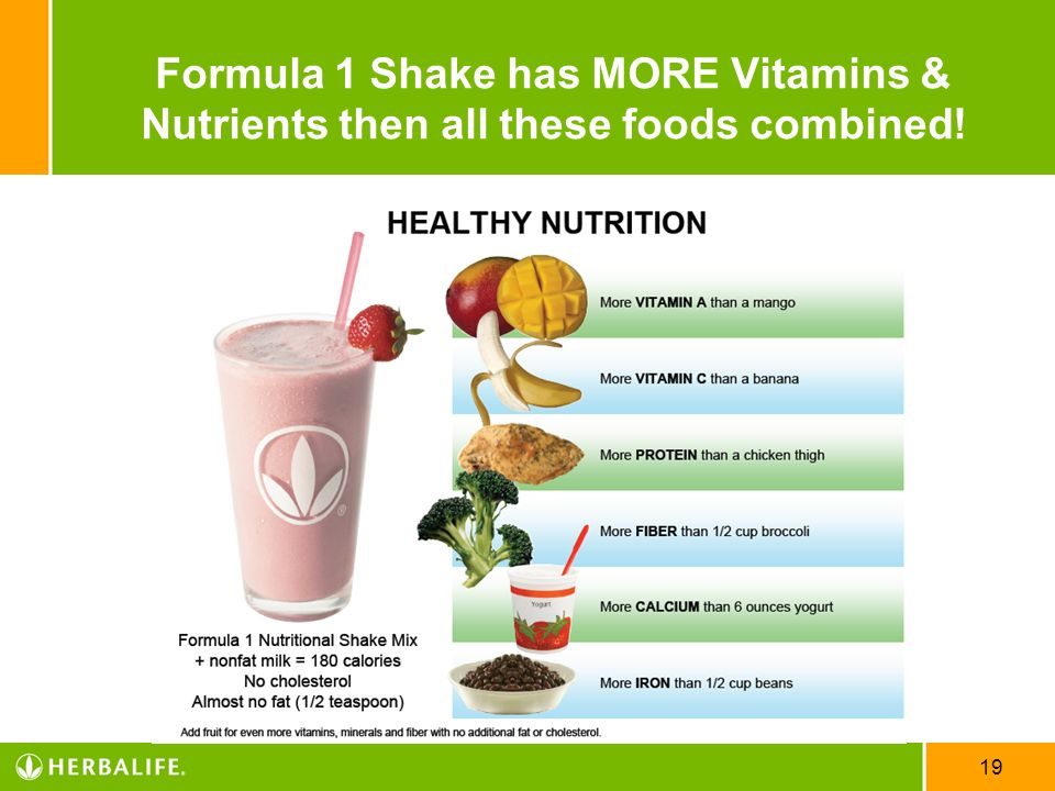 US English_STS CD 3/25/2017. Formula 1 Shake has MORE Vitamins & Nutrients then all these foods combined!